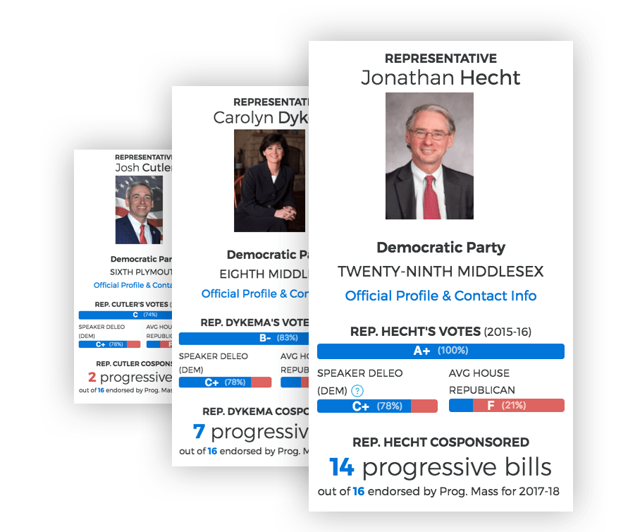 snap shots of three different Progressive Massachusetts Legislator Report Cards